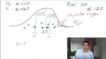 Hypothesis Testing by hand - Introduction & Z-test course image