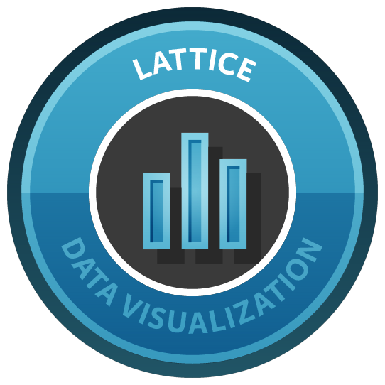 Data Visualization in R with lattice course image