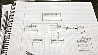 UML Class Diagrams for Software Engineering course image