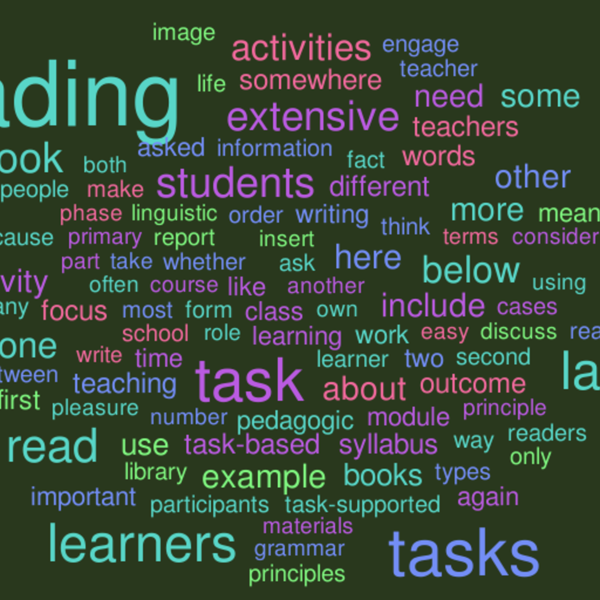 Teaching EFL/ESL Reading: A Task Based Approach course image
