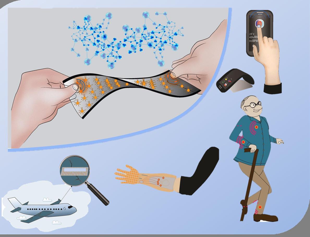 التقانة والمستشعرات النانوية - الجزء الاول course image