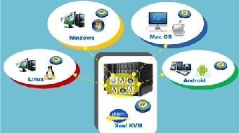 操作系统与虚拟化安全 course image