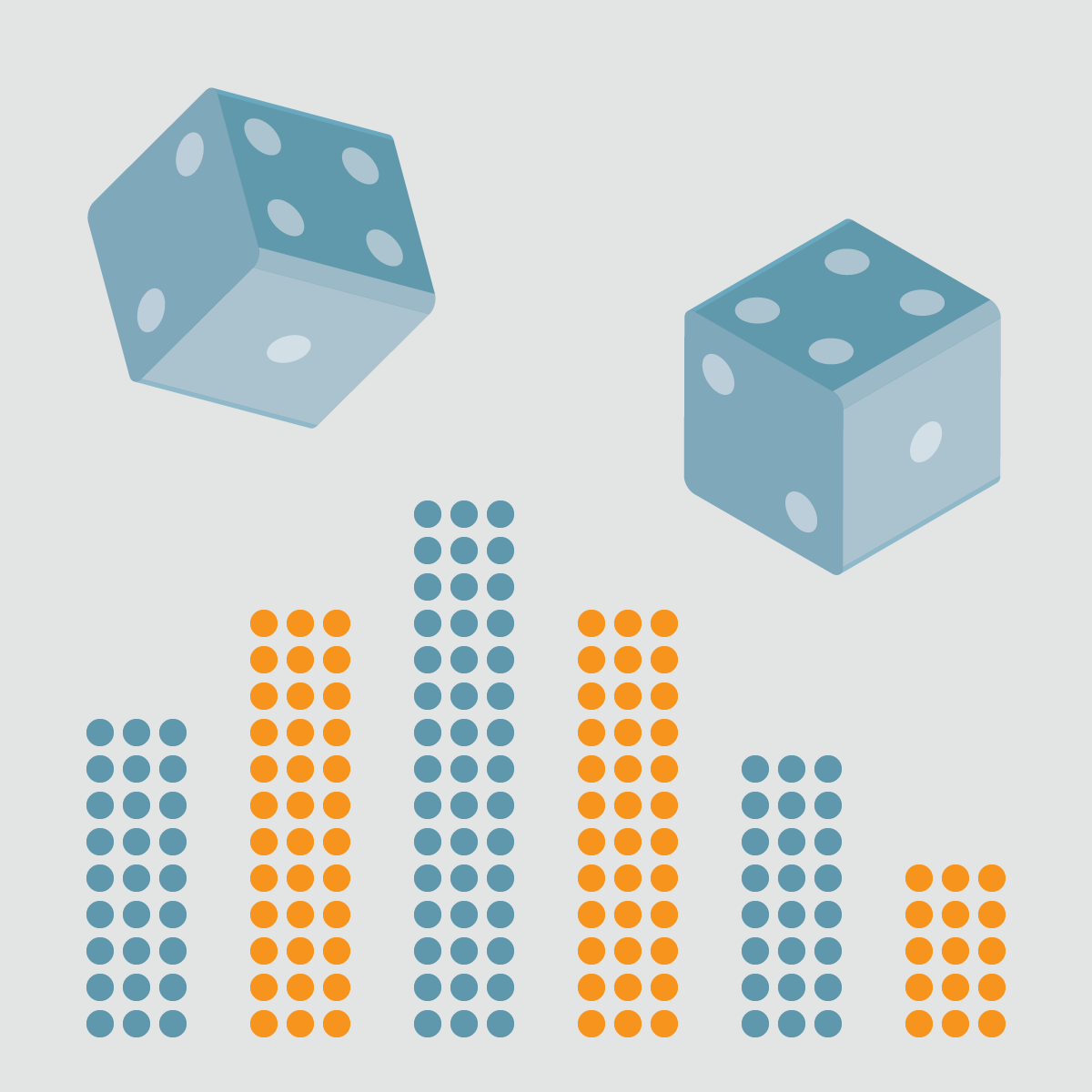 Introduction to Probability and Data course image
