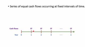 Future value and present value of multiple cash flows - Financial Literacy course image