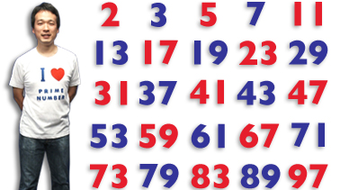 Fun with Prime Numbers: The Mysterious World of Mathematics course image