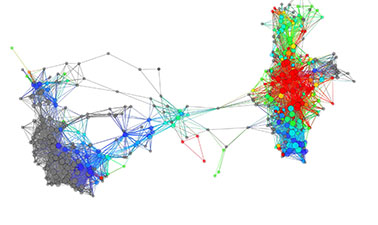 Machine Learning for Data Science and Analytics course image
